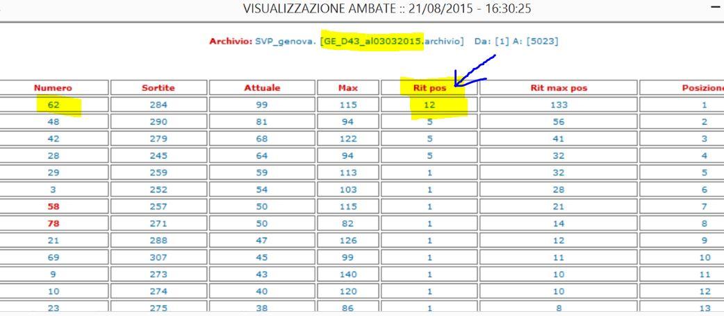 Amazon lavoro da casa posizioni virtuali Italia - Today